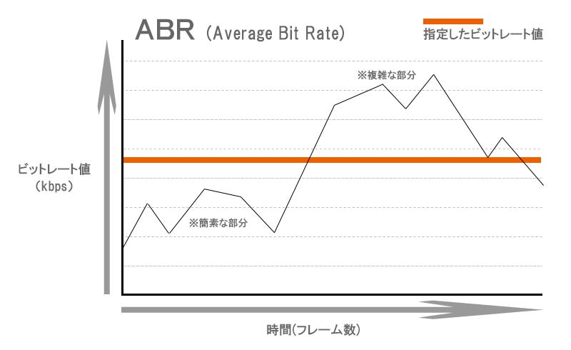 ABR_data