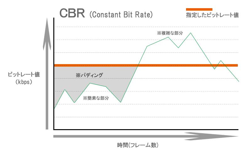 CBR_data