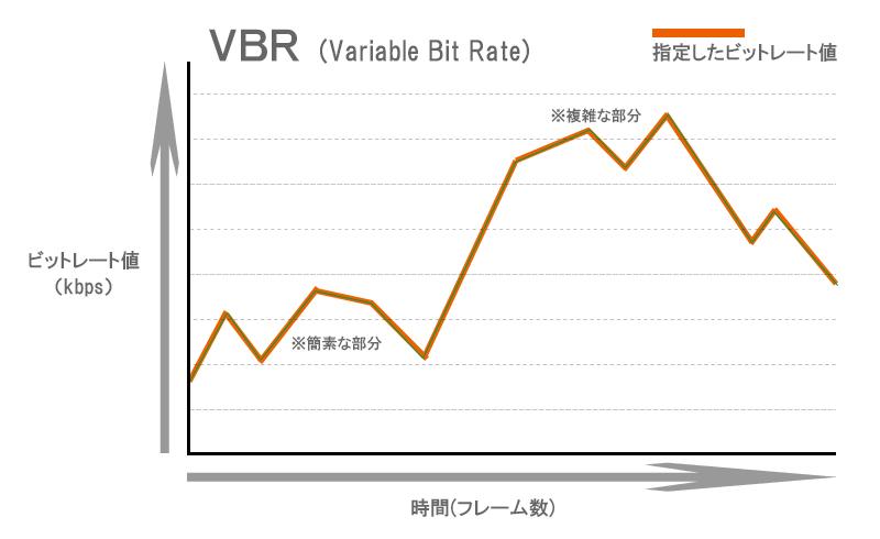 VBR_data